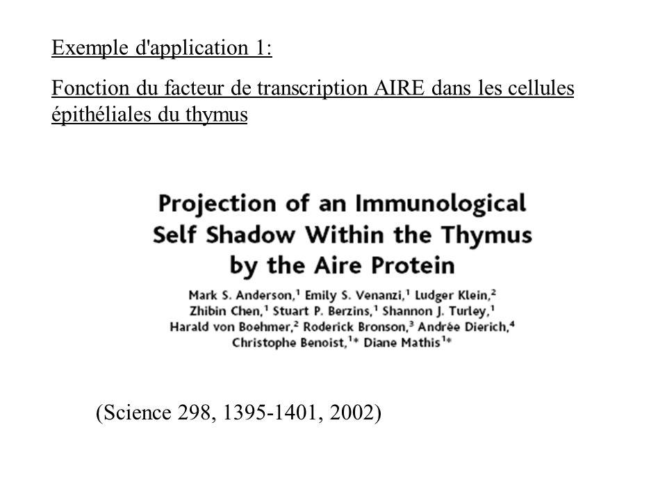 Exemple d'application 1: Fonction du facteur de transcription AIRE dans les cellules épithéliales du thymus (Science 298, 1395-1401, 2002)