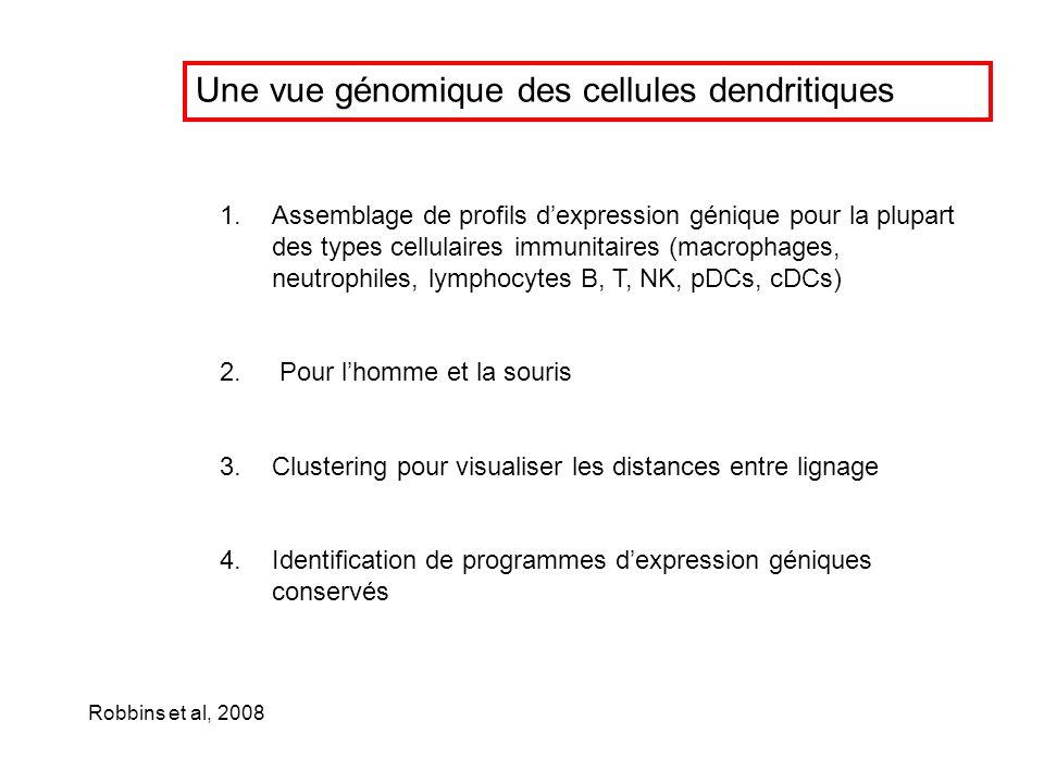 Une vue génomique des cellules dendritiques 1.Assemblage de profils dexpression génique pour la plupart des types cellulaires immunitaires (macrophage