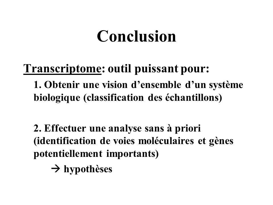 Conclusion Transcriptome: outil puissant pour: 1. Obtenir une vision densemble dun système biologique (classification des échantillons) 2. Effectuer u