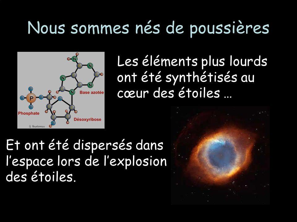 Nous sommes nés de poussières Les éléments plus lourds ont été synthétisés au cœur des étoiles … Et ont été dispersés dans lespace lors de lexplosion des étoiles.