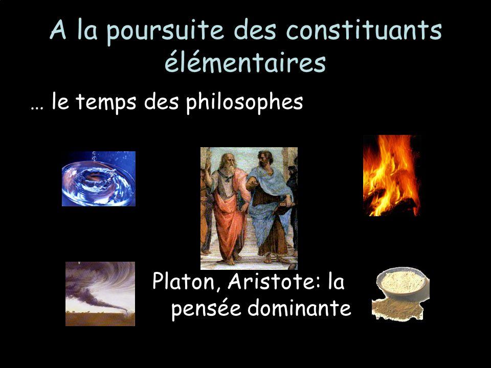 A la poursuite des constituants élémentaires … le temps des philosophes Platon, Aristote: la pensée dominante eau état liquide feu chaleur terre état solide air état gazeux