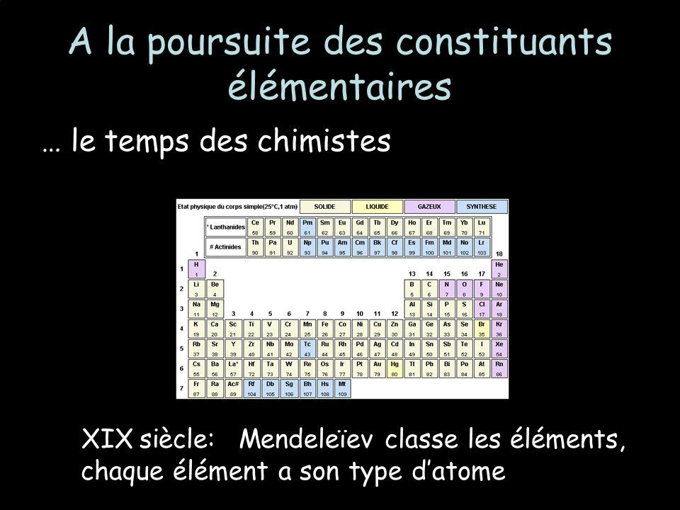 A la poursuite des constituants élémentaires … le temps des chimistes XIX siècle: Mendeleïev classe les éléments, chaque élément a son type datome