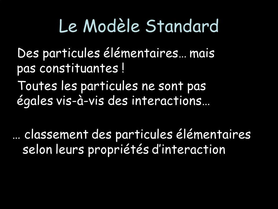 Le Modèle Standard Des particules élémentaires… mais pas constituantes .