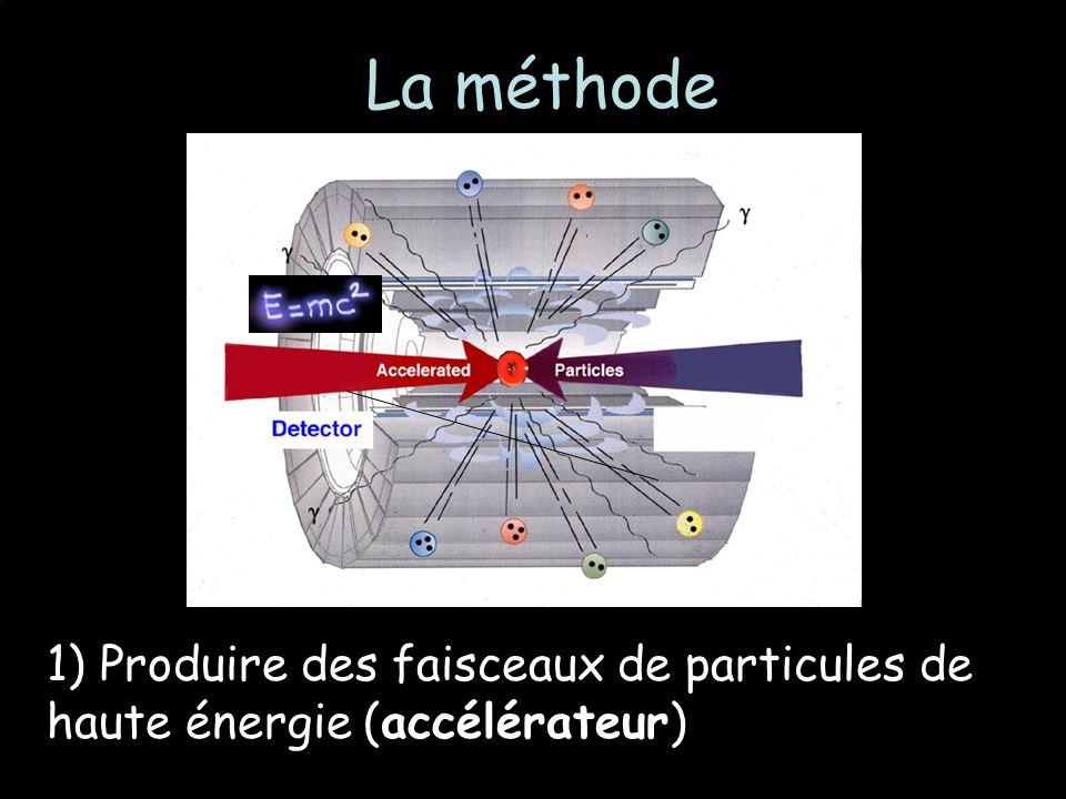 1) Produire des faisceaux de particules de haute énergie (accélérateur) La méthode