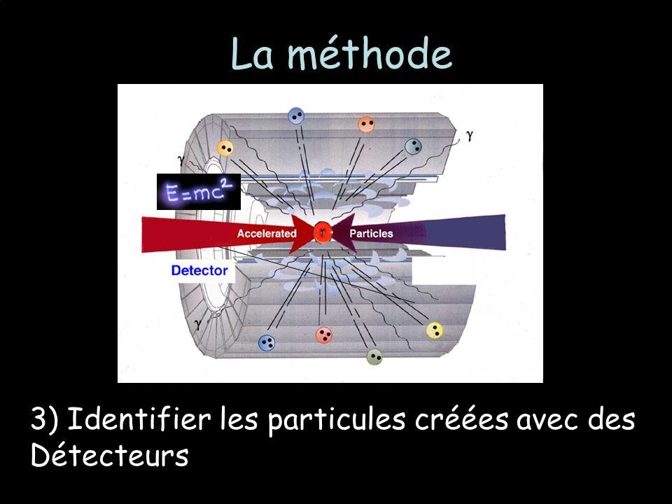 3) Identifier les particules créées avec des Détecteurs La méthode
