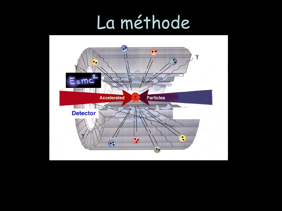 3) Prendre des données et les analyser La méthode