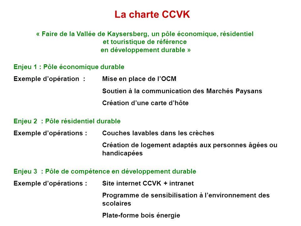 La charte CCVK « Faire de la Vallée de Kaysersberg, un pôle économique, résidentiel et touristique de référence en développement durable » Enjeu 1 : P