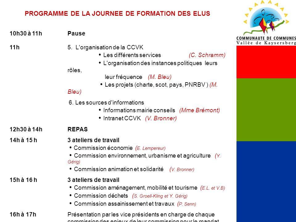 PROGRAMME DE LA JOURNEE DE FORMATION DES ELUS 10h30 à 11hPause 11h5. L'organisation de la CCVK Les différents services (C. Schramm) L'organisation des