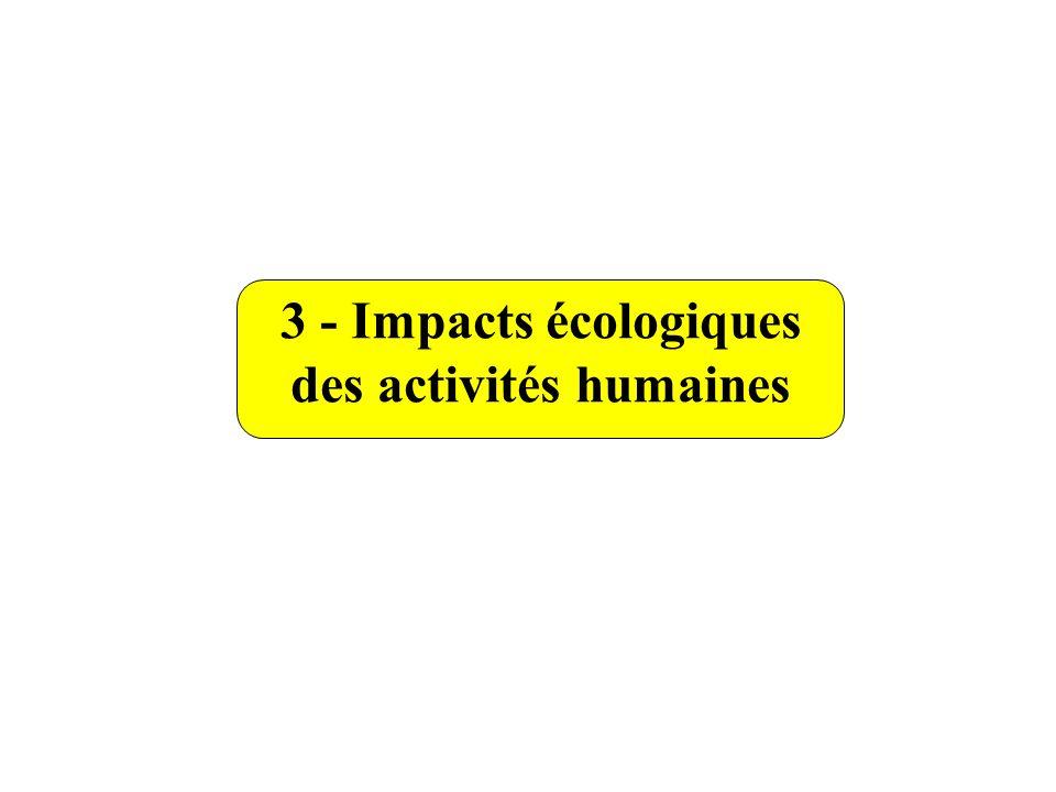 3 - Impacts écologiques des activités humaines