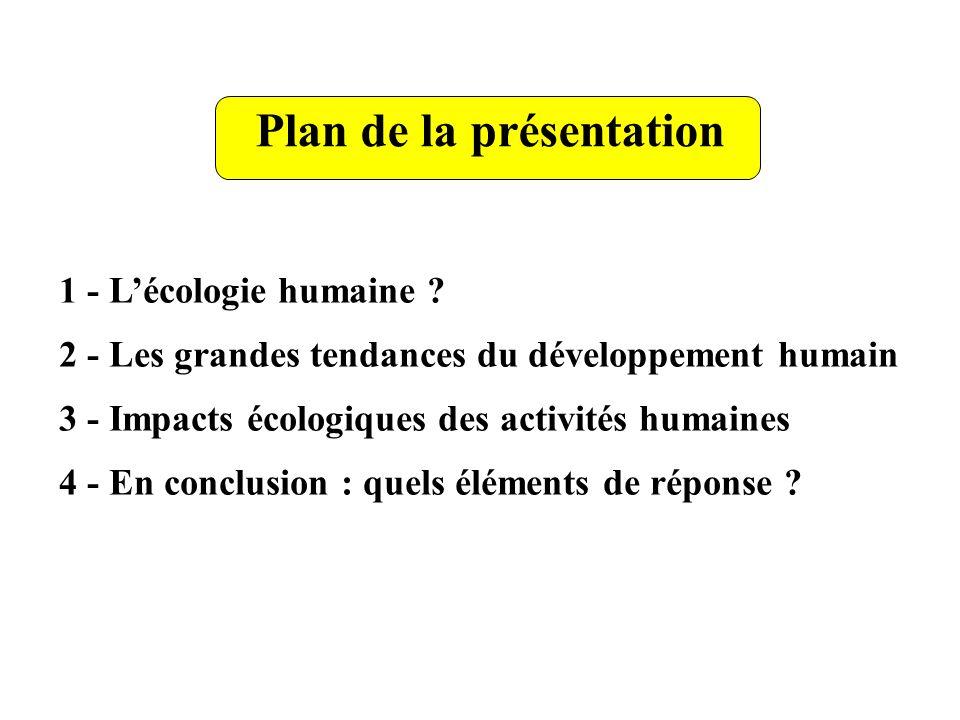 Plan de la présentation 1 - Lécologie humaine .