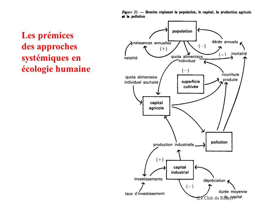(Le Club de Rome) Les prémices des approches systémiques en écologie humaine