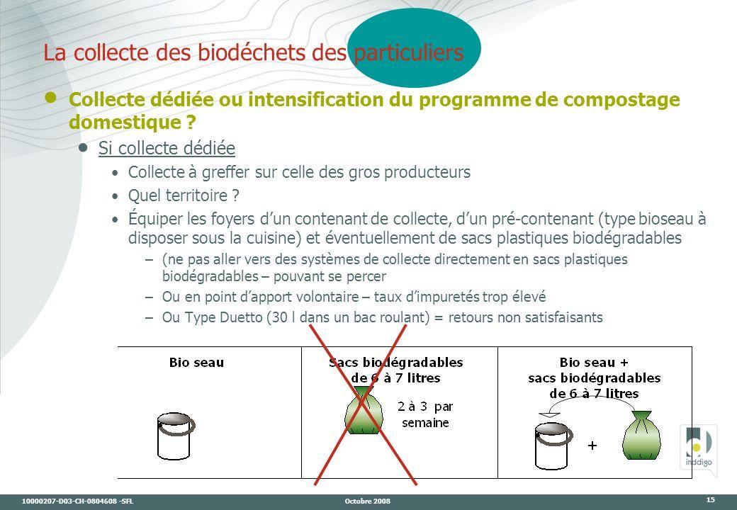 10000207-D03-CH-0804608 -SFL Octobre 2008 15 La collecte des biodéchets des particuliers Collecte dédiée ou intensification du programme de compostage