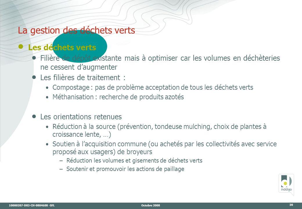 10000207-D03-CH-0804608 -SFL Octobre 2008 20 La gestion des déchets verts Les déchets verts Filière de dépôt existante mais à optimiser car les volume