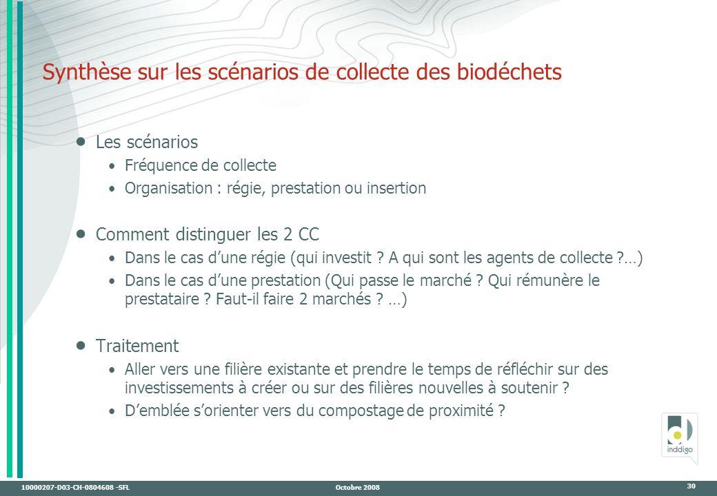 10000207-D03-CH-0804608 -SFL Octobre 2008 30 Synthèse sur les scénarios de collecte des biodéchets Les scénarios Fréquence de collecte Organisation :