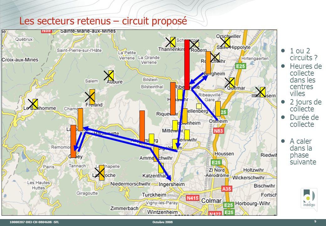 10000207-D03-CH-0804608 -SFL Octobre 2008 9 Les secteurs retenus – circuit proposé 1 ou 2 circuits ? Heures de collecte dans les centres villes 2 jour