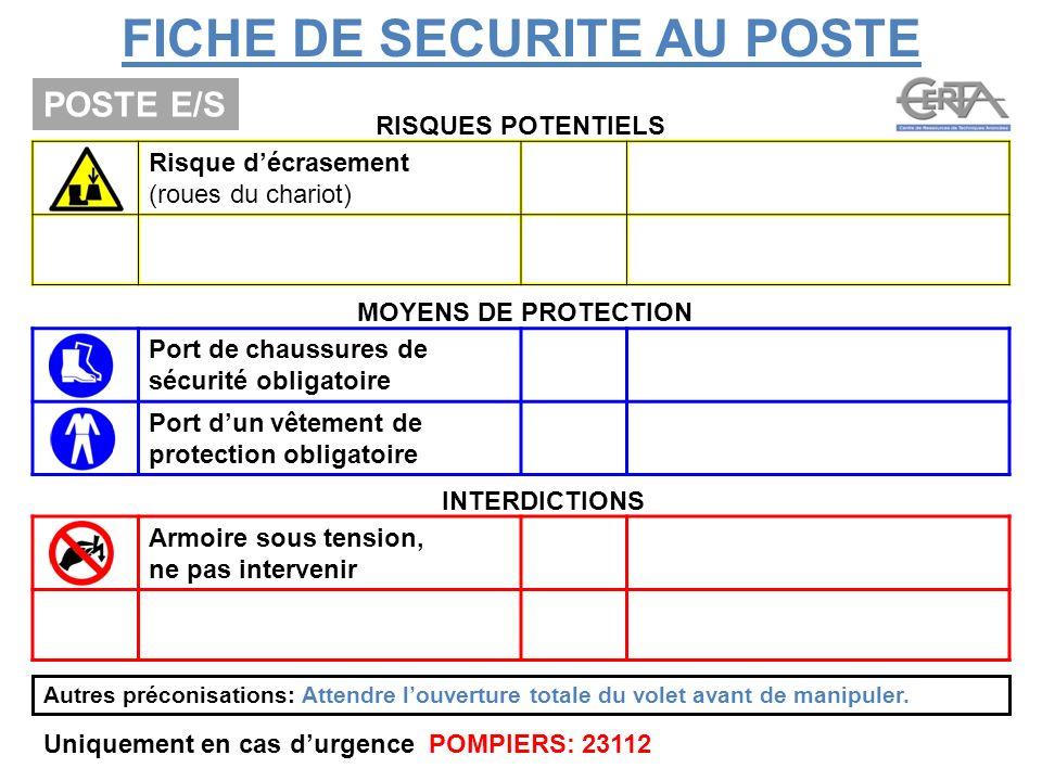 FICHE DE SECURITE AU POSTE POSTE E/S RISQUES POTENTIELS MOYENS DE PROTECTION INTERDICTIONS Port de chaussures de sécurité obligatoire Port dun vêtemen