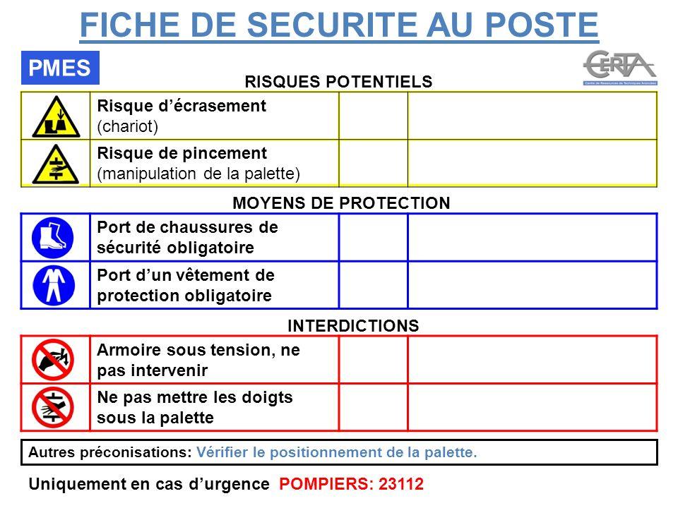 FICHE DE SECURITE AU POSTE PMES RISQUES POTENTIELS MOYENS DE PROTECTION INTERDICTIONS Port de chaussures de sécurité obligatoire Port dun vêtement de