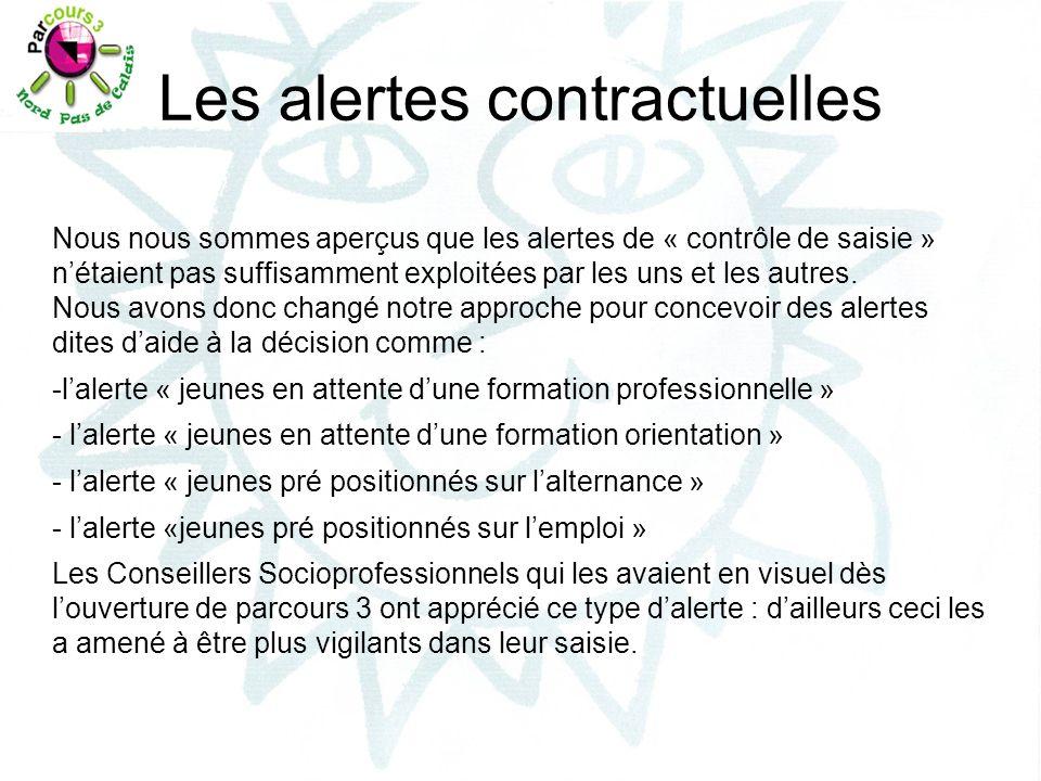 Les alertes contractuelles Nous nous sommes aperçus que les alertes de « contrôle de saisie » nétaient pas suffisamment exploitées par les uns et les