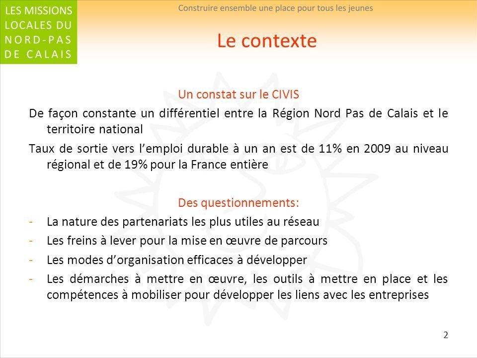 2 Le contexte Un constat sur le CIVIS De façon constante un différentiel entre la Région Nord Pas de Calais et le territoire national Taux de sortie v