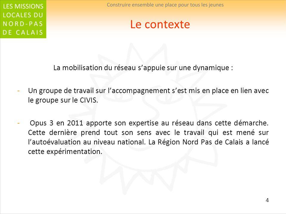 4 Le contexte La mobilisation du réseau sappuie sur une dynamique : Un groupe de travail sur laccompagnement sest mis en place en lien avec le groupe