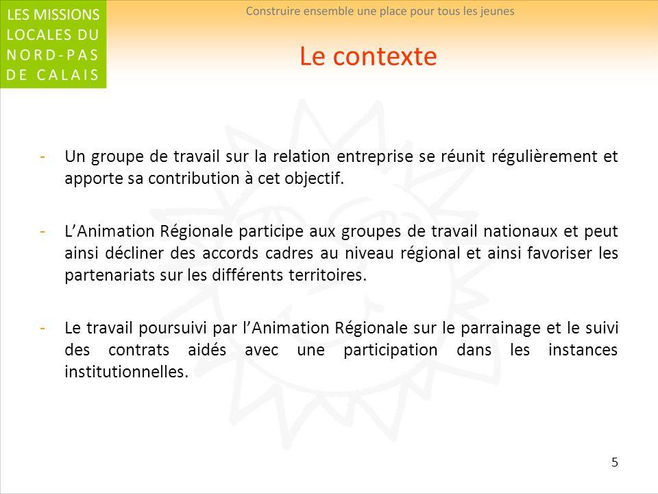 5 Le contexte Un groupe de travail sur la relation entreprise se réunit régulièrement et apporte sa contribution à cet objectif. LAnimation Régionale