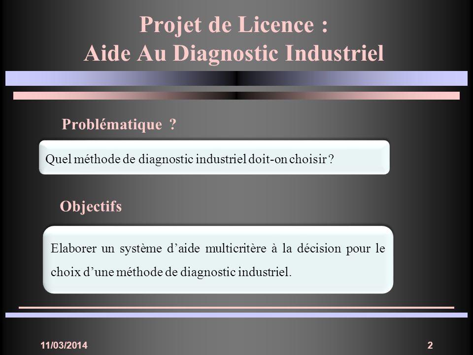 11/03/20142 Projet de Licence : Aide Au Diagnostic Industriel Elaborer un système daide multicritère à la décision pour le choix dune méthode de diagn