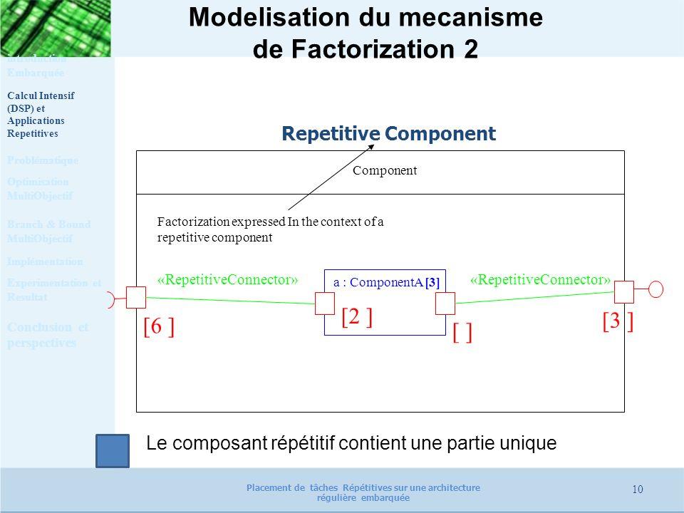 Modelisation du mecanisme de Factorization 2 10 Component [6 ] [3 ] a : ComponentA [3] [2 ] [ ] «RepetitiveConnector» Repetitive Component Factorizati