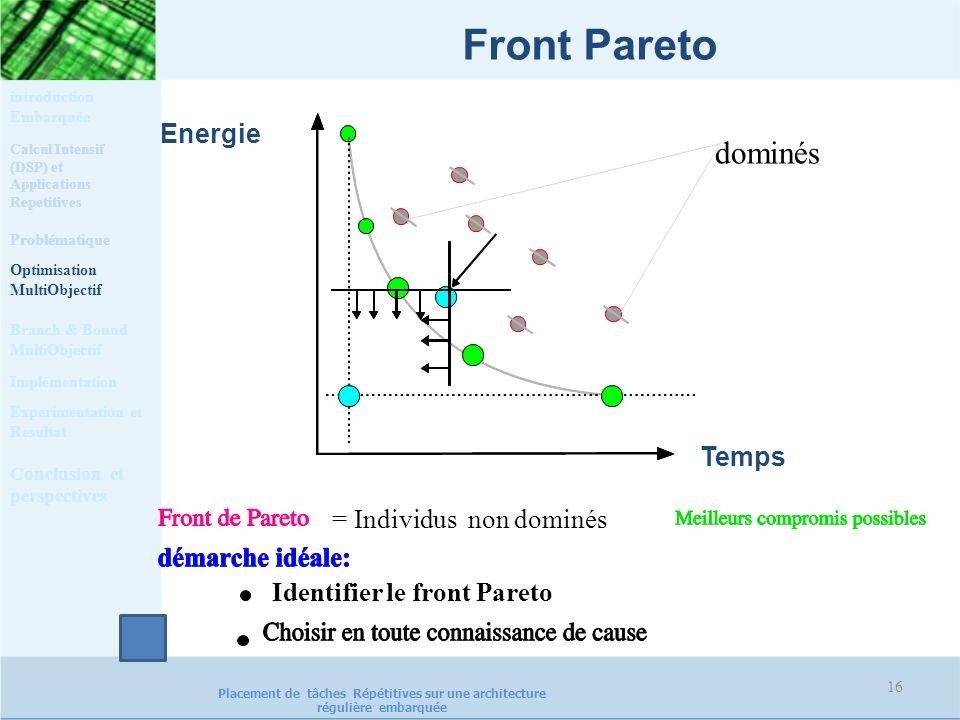 Front Pareto Temps Energie Calcul Intensif (DSP) et Applications Repetitives Problématique Optimisation MultiObjectif Implémentation Experimentation e