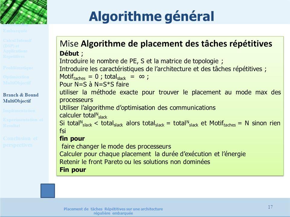 Calcul Intensif (DSP) et Applications Repetitives Problématique Optimisation MultiObjectif Implémentation Experimentation et Resultat Conclusion et pe