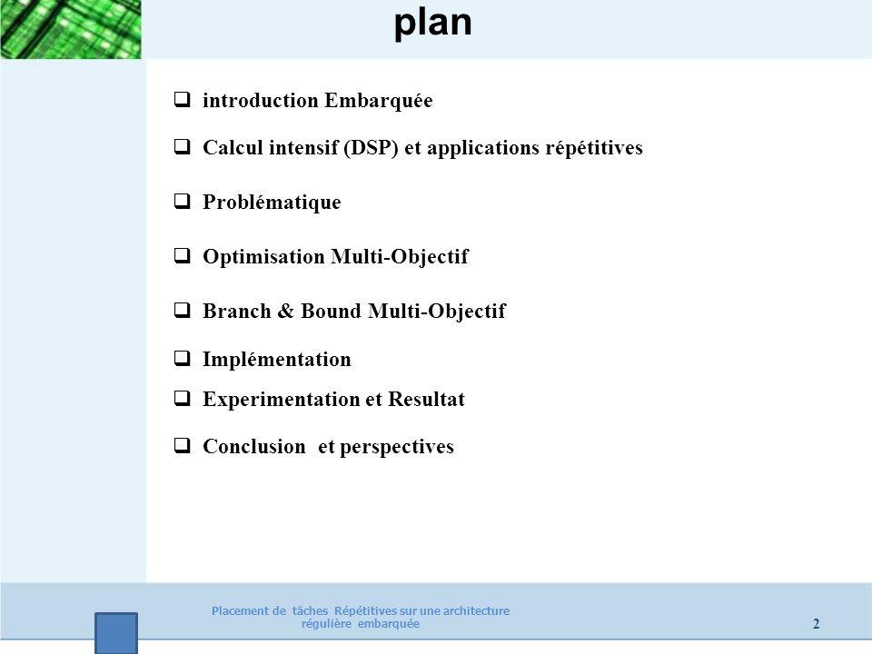 Calcul intensif (DSP) et applications répétitives Problématique Optimisation Multi-Objectif Implémentation Experimentation et Resultat Conclusion et p