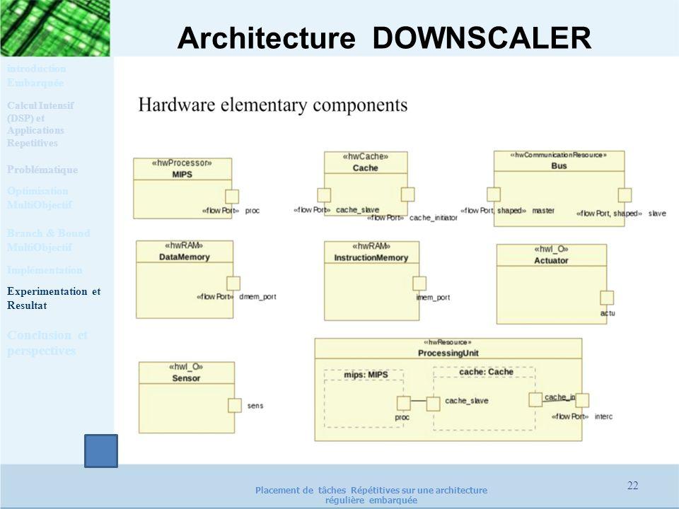 Architecture DOWNSCALER Placement de tâches Répétitives sur une architecture régulière embarquée Calcul Intensif (DSP) et Applications Repetitives Pro
