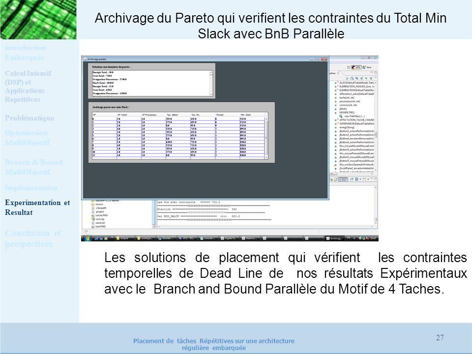 27 Placement de tâches Répétitives sur une architecture régulière embarquée Les solutions de placement qui vérifient les contraintes temporelles de De