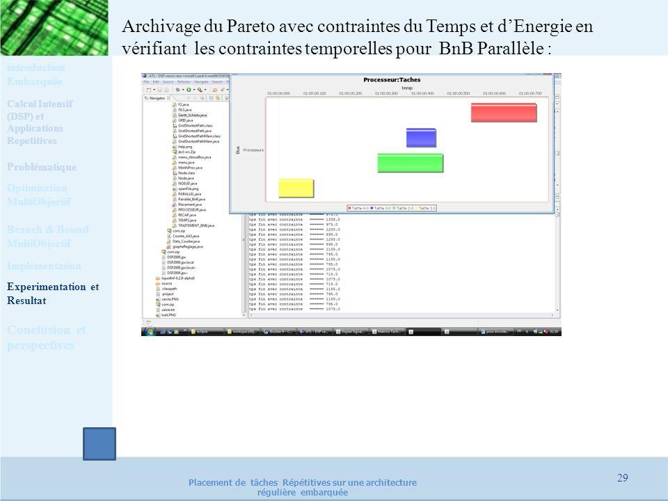 29 Placement de tâches Répétitives sur une architecture régulière embarquée Archivage du Pareto avec contraintes du Temps et dEnergie en vérifiant les