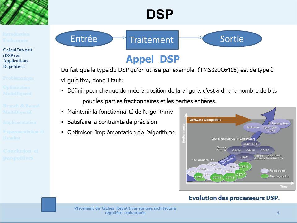4 Traitement Sortie Entrée Appel DSP Du fait que le type du DSP quon utilise par exemple (TMS320C6416) est de type à virgule fixe, donc il faut: Défin