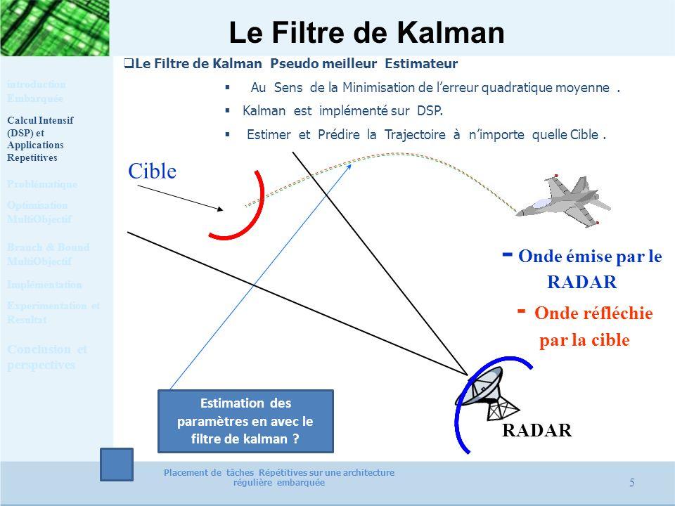 5 Estimation des paramètres en avec le filtre de kalman ? RADAR - Onde émise par le RADAR - Onde réfléchie par la cible Cible Le Filtre de Kalman Pseu