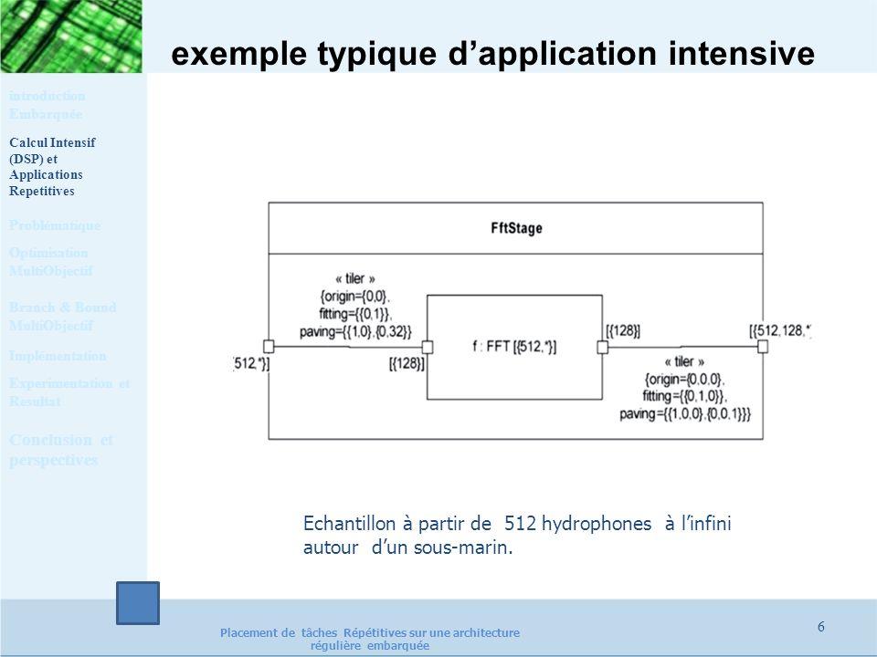 6 Echantillon à partir de 512 hydrophones à linfini autour dun sous-marin. exemple typique dapplication intensive Calcul Intensif (DSP) et Application