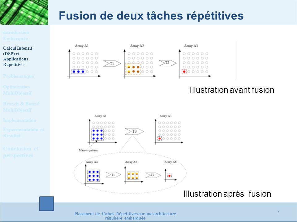 7 Illustration avant fusion Illustration après fusion Fusion de deux tâches répétitives Optimisation MultiObjectif Calcul Intensif (DSP) et Applicatio