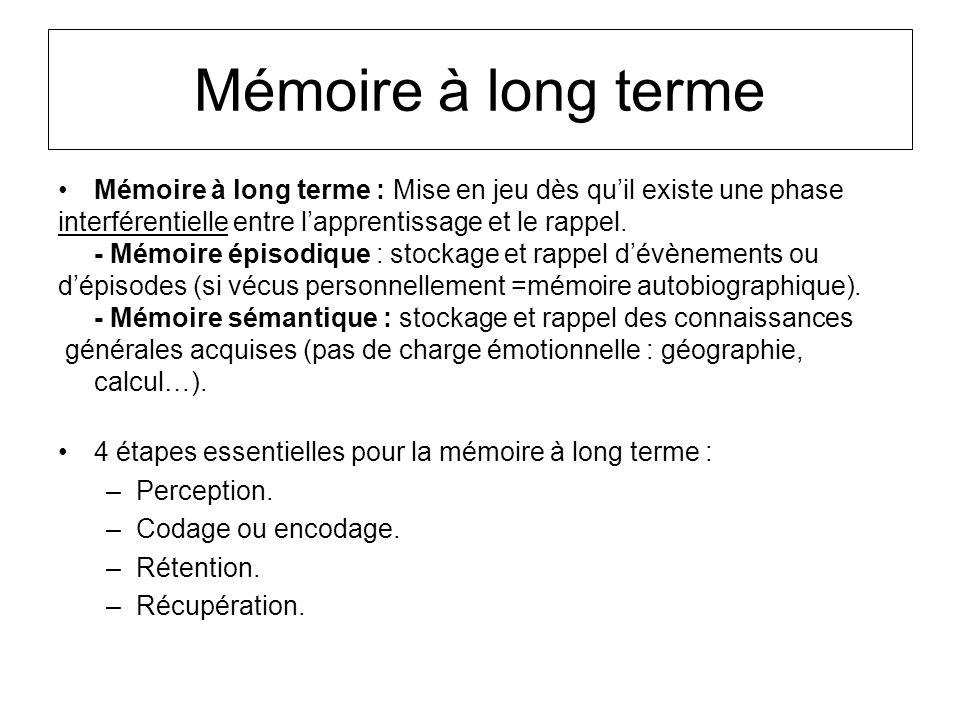 Mémoire à long terme Mémoire à long terme : Mise en jeu dès quil existe une phase interférentielle entre lapprentissage et le rappel. - Mémoire épisod