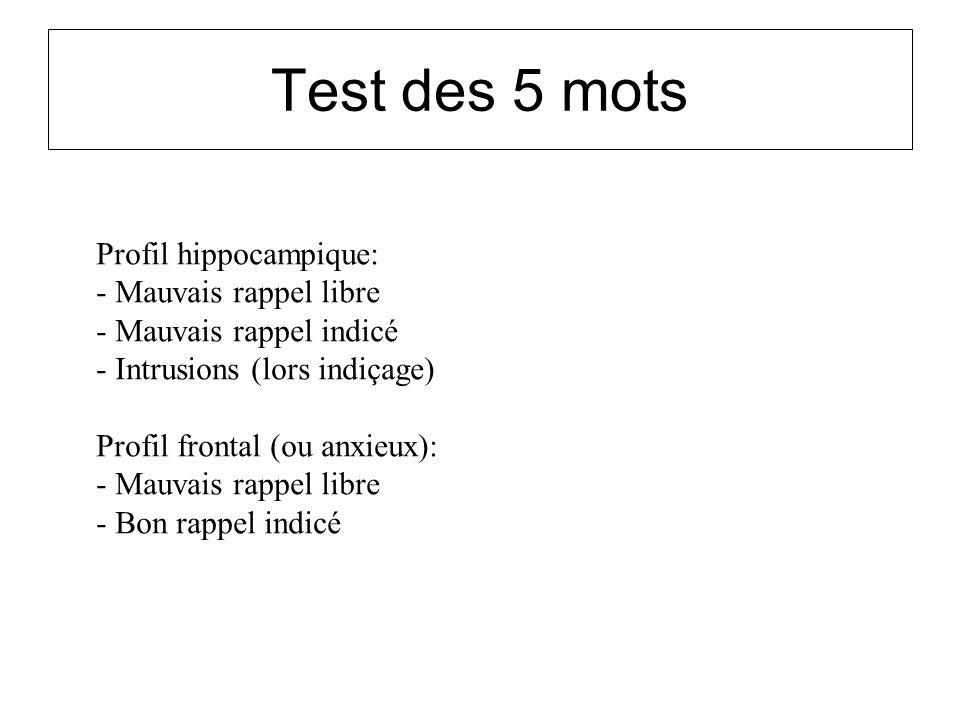 Test des 5 mots Profil hippocampique: - Mauvais rappel libre - Mauvais rappel indicé - Intrusions (lors indiçage) Profil frontal (ou anxieux): - Mauva