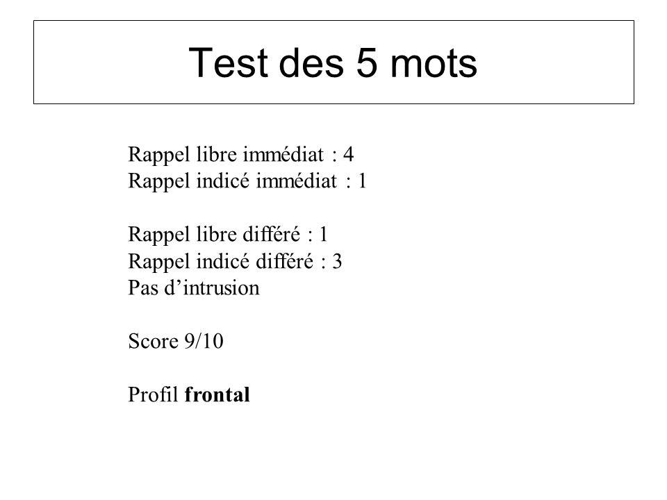 Test des 5 mots Rappel libre immédiat : 4 Rappel indicé immédiat : 1 Rappel libre différé : 1 Rappel indicé différé : 3 Pas dintrusion Score 9/10 Prof