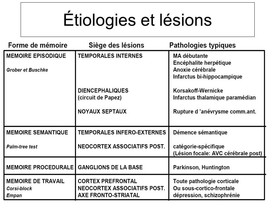 Étiologies et lésions
