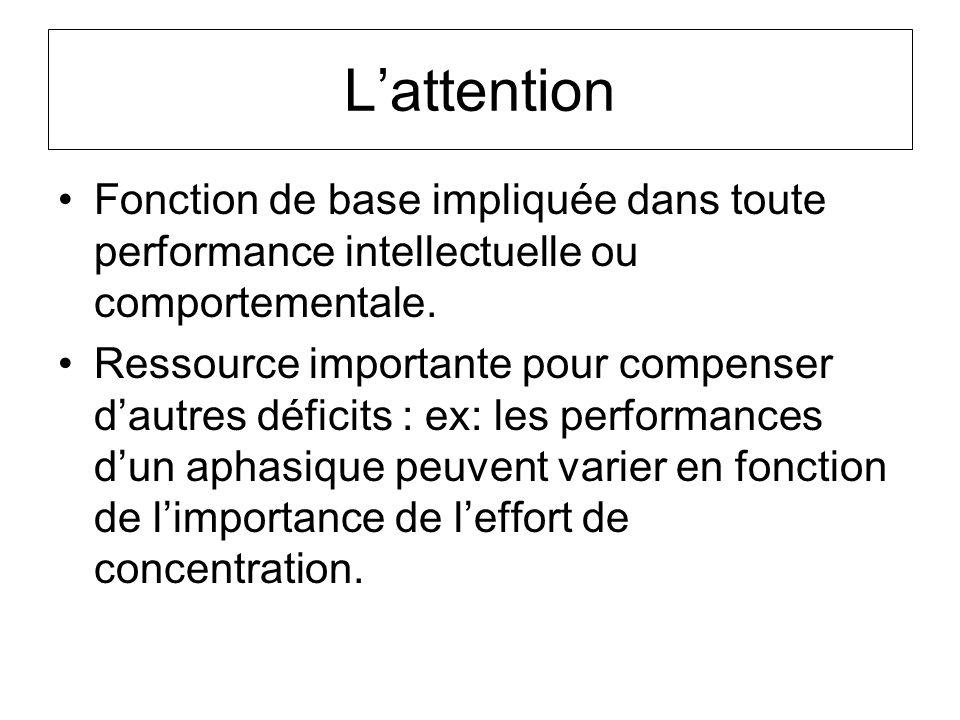 Lattention Fonction de base impliquée dans toute performance intellectuelle ou comportementale. Ressource importante pour compenser dautres déficits :