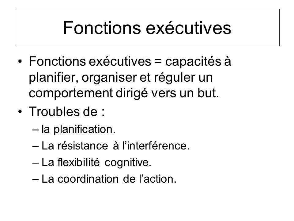 Fonctions exécutives Fonctions exécutives = capacités à planifier, organiser et réguler un comportement dirigé vers un but. Troubles de : –la planific