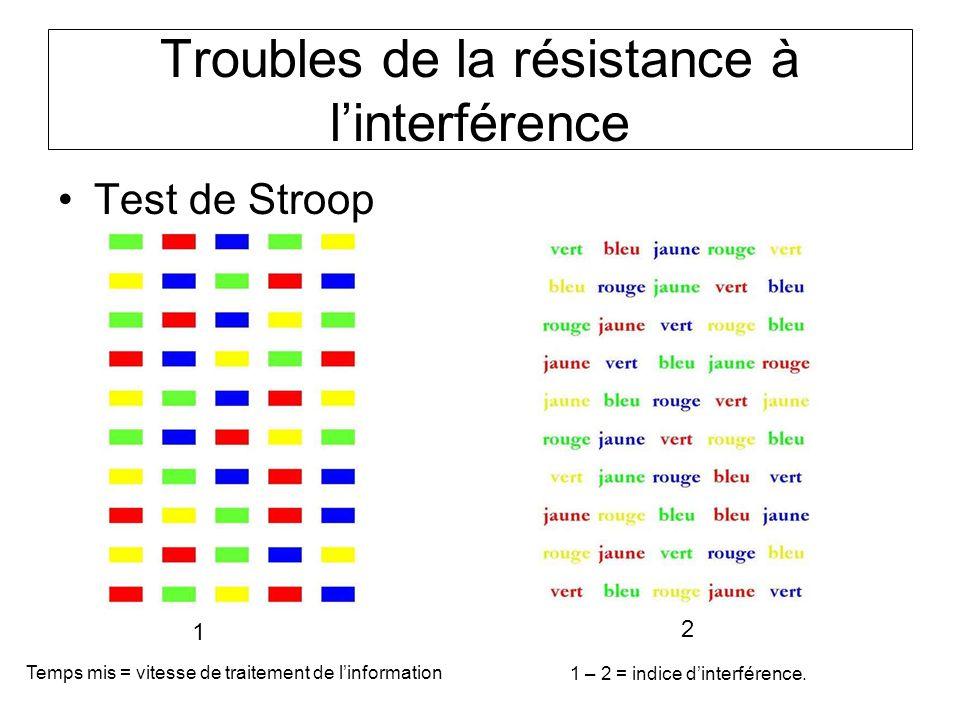 Troubles de la résistance à linterférence Test de Stroop Temps mis = vitesse de traitement de linformation 1 2 1 – 2 = indice dinterférence.