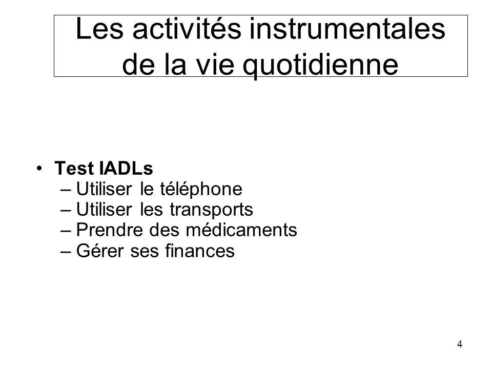 Les activités instrumentales de la vie quotidienne Test IADLs –Utiliser le téléphone –Utiliser les transports –Prendre des médicaments –Gérer ses fina