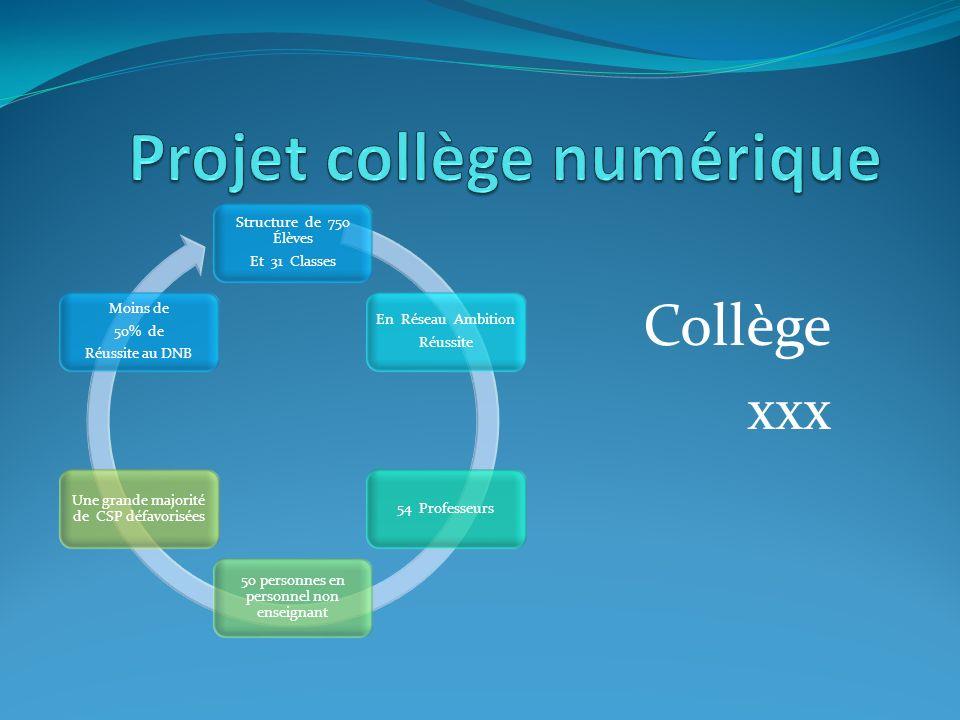 Collège xxx Structure de 750 Élèves Et 31 Classes En Réseau Ambition Réussite 54 Professeurs 50 personnes en personnel non enseignant Une grande major
