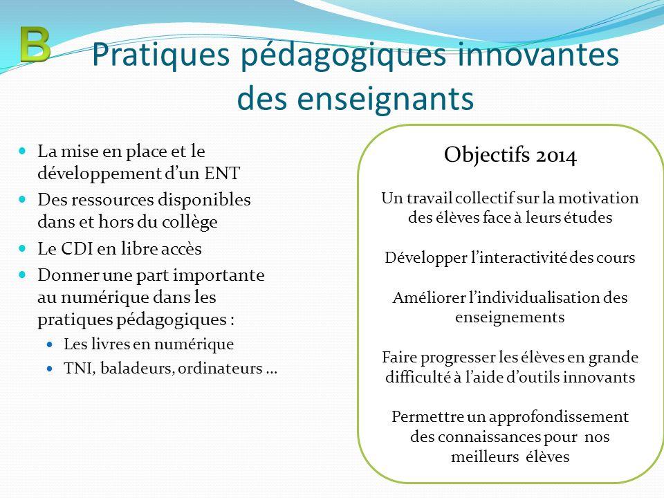 Pratiques pédagogiques innovantes des enseignants La mise en place et le développement dun ENT Des ressources disponibles dans et hors du collège Le C