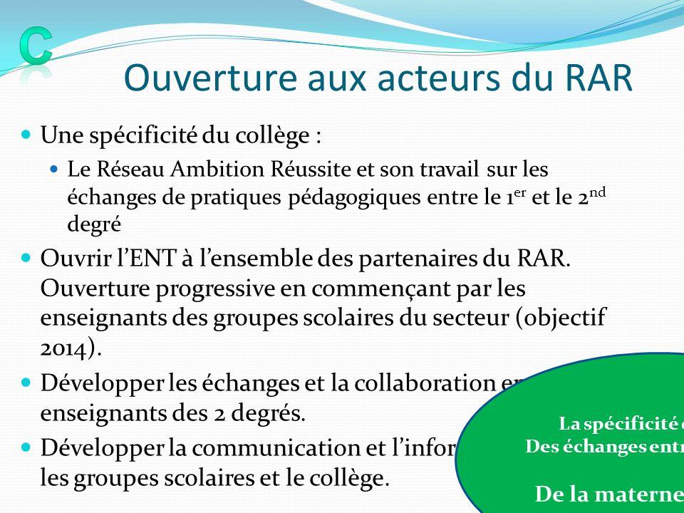 Ouverture aux acteurs du RAR Une spécificité du collège : Le Réseau Ambition Réussite et son travail sur les échanges de pratiques pédagogiques entre