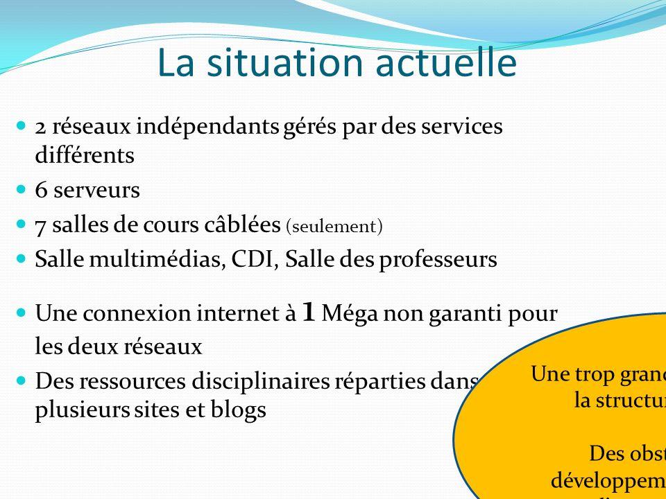 La situation actuelle 2 réseaux indépendants gérés par des services différents 6 serveurs 7 salles de cours câblées (seulement) Salle multimédias, CDI