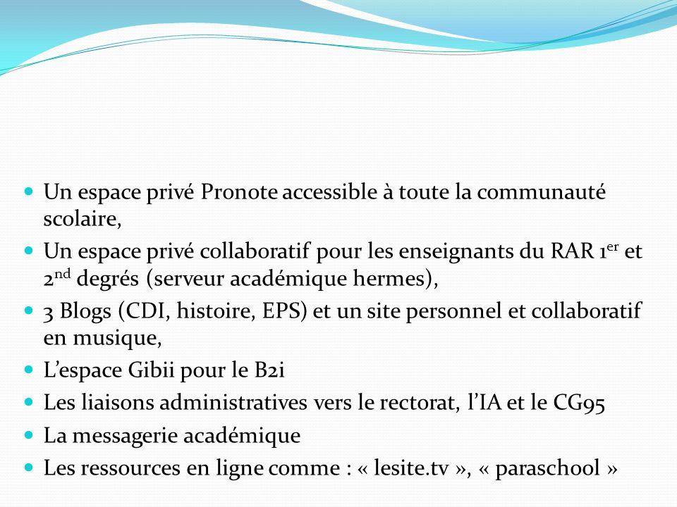La situation actuelle Les services en ligne Un espace privé Pronote accessible à toute la communauté scolaire, Un espace privé collaboratif pour les e